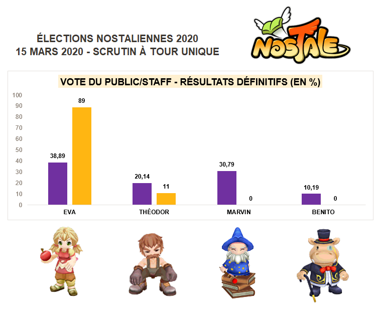 Voes%20public-staff-2f4229.png